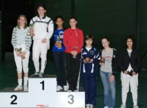 Podium Coupe de Ligue 2008