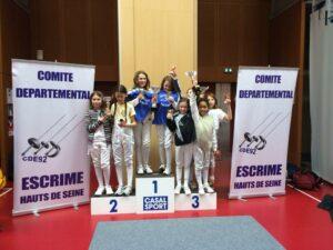 Sophie et Charlotte remportent la médaille de bronze